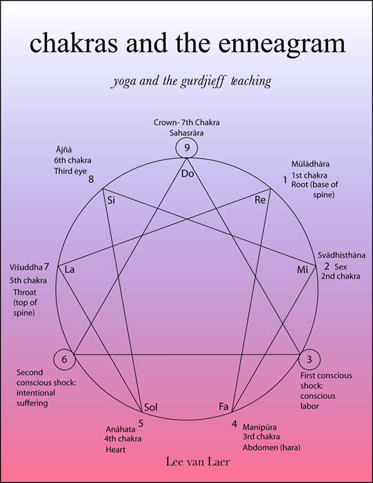 Dating enneagram type 4